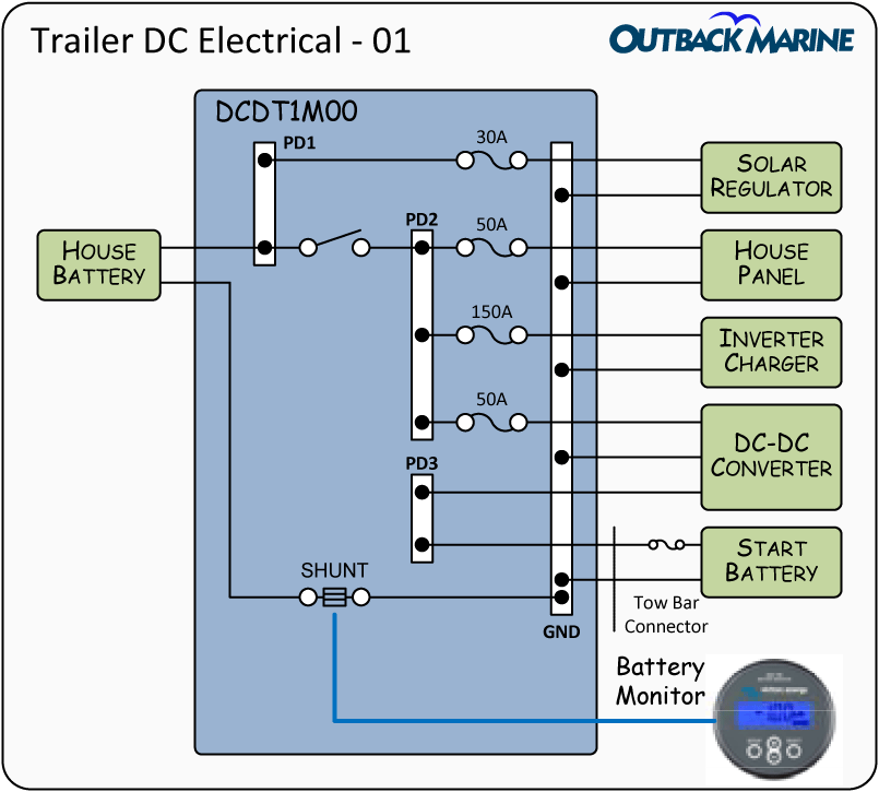Outback Type 1 Dcd Board For Caravans And Motorhomes