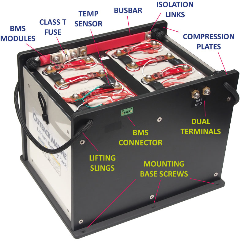 Outback Marine lithium Battery Construction