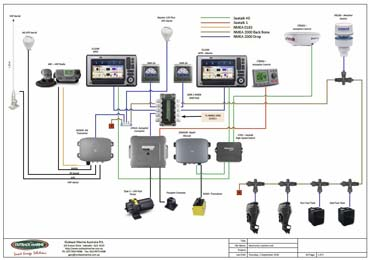 Marine electronics on garmin network cable wiring diagram Cat 5 Wiring Diagram Ethernet Cable Drawing